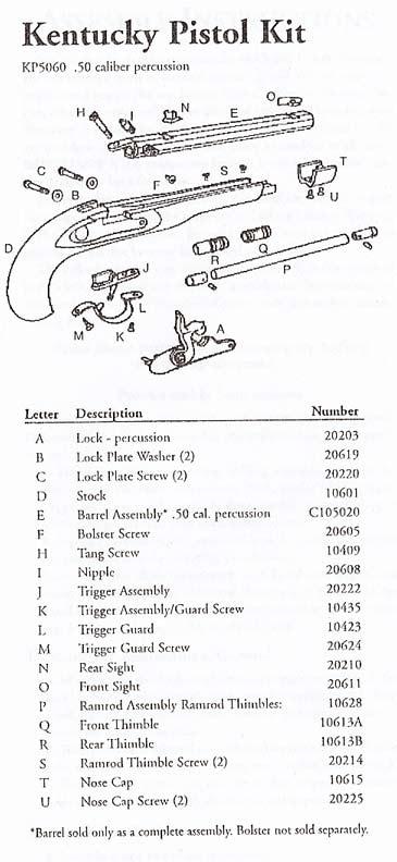 Parts Breakdown Ientucky Pistol